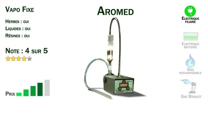Vaporisateur Aromed