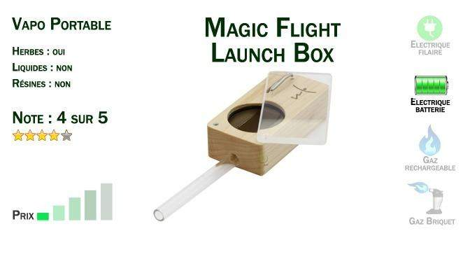Magic Flight Launch Box