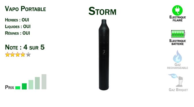 Avis sur le vaporisateur portable Storm