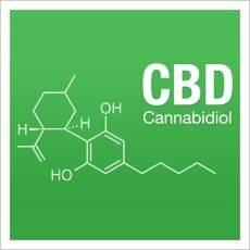 Molécule de CBD